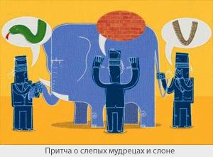 Притча о слепых мудрецах и слоне